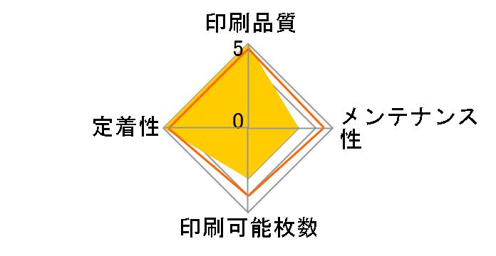 LPC3T33MPV [マゼンタ]