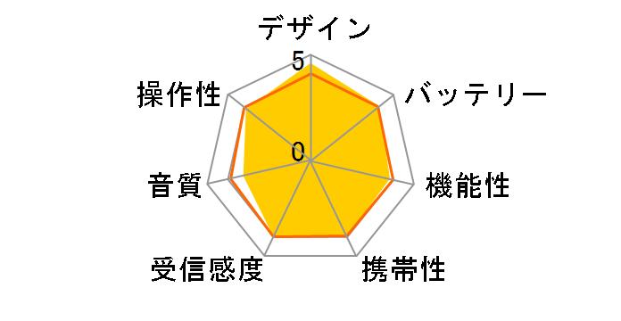 ICF-B09 (D) [オレンジ]
