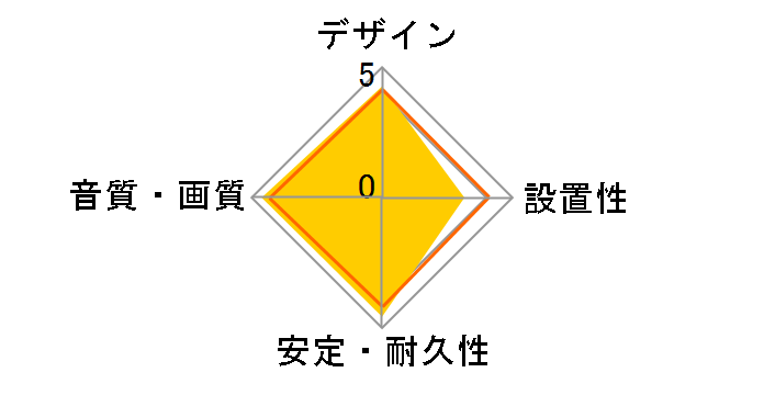 RP-CHKX10 [1m]