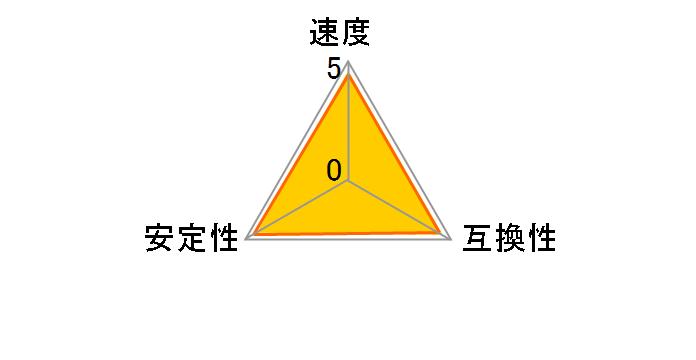 F4-2400C15D-16GNT [DDR4 PC4-19200 8GB 2枚組]