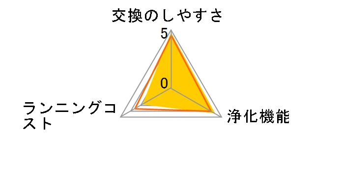 H060518