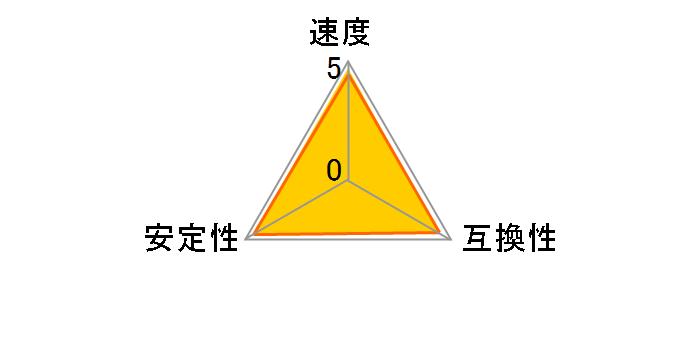 W4U2133PS-8G [DDR4 PC4-17000 8GB 2枚組]