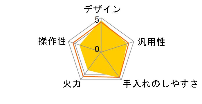 シュアー SIH-1400BE