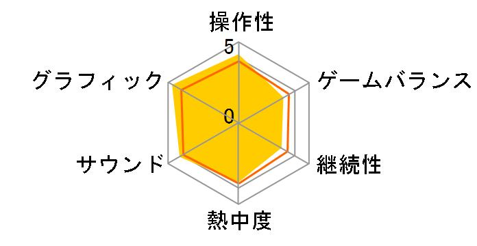 エースコンバット7 スカイズ・アンノウン [PS4]