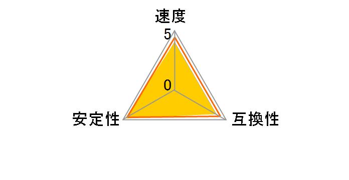 F4-2400C15D-8GNT [DDR4 PC4-19200 4GB 2枚組]