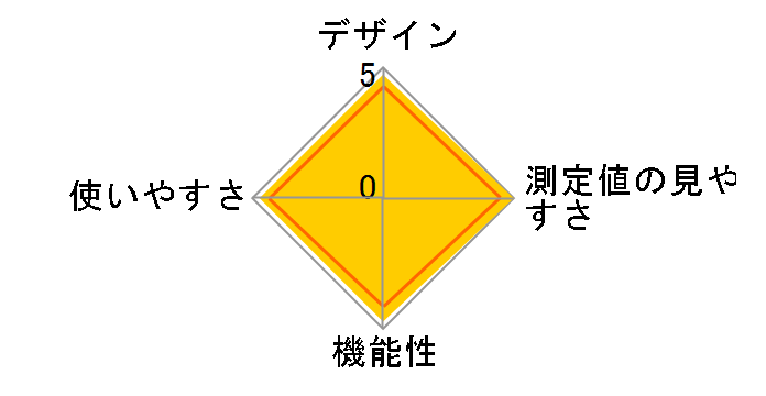 MKCUSTOMER CH550-MK [マツモトキヨシPB]