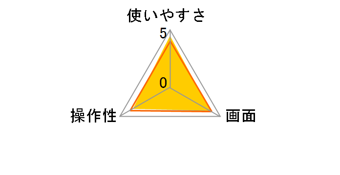 シャボン10 T-544WT [ホワイト]