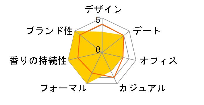 D&G ザ・ワン フォーメン EDP 50ml