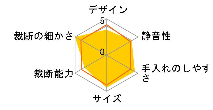 GCS200AFM-B