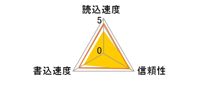 SDAR40N32G [32GB]