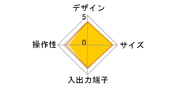テレキング GV-NTX2