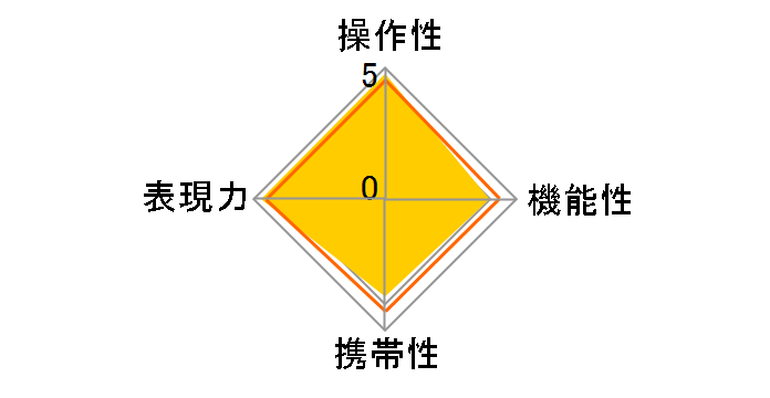 SP 85mm F/1.8 Di VC USD (Model F016) [ニコン用]