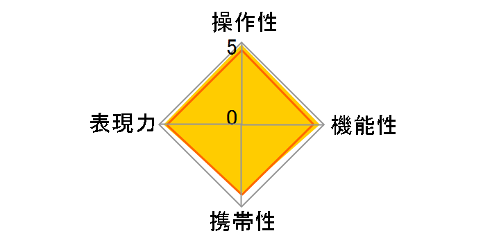 30mm F1.4 DC DN [マイクロフォーサーズ用]