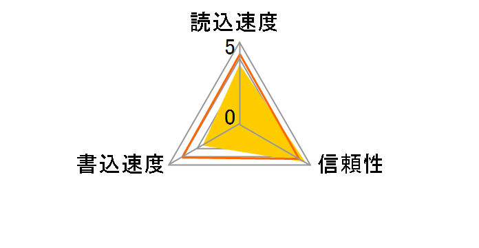 SDSDUNC-016G-GN6IN [16GB]