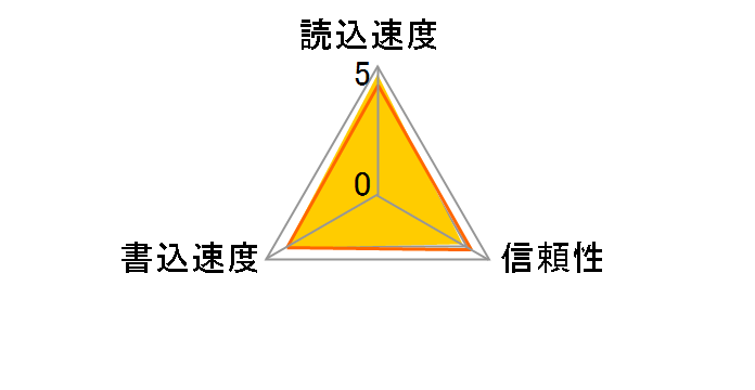 SDSDUNB-016G-GN3IN [16GB]