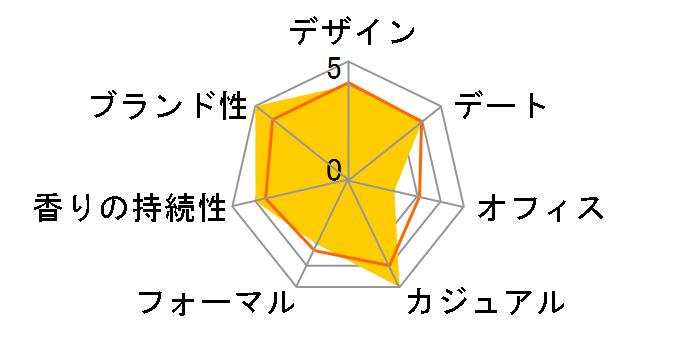 サムライ ライトダイヤモンド EDT 50ml