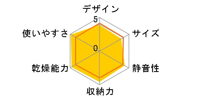 EY-SB60