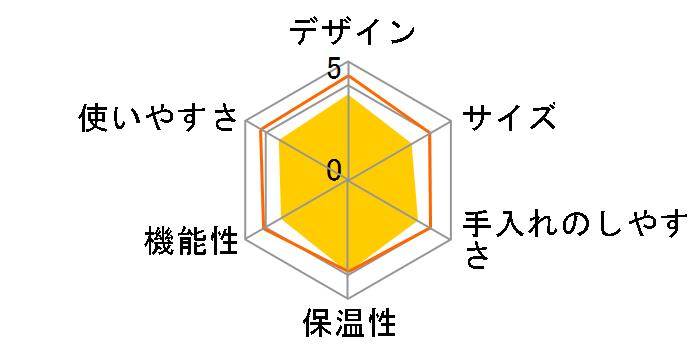 ACE-S080
