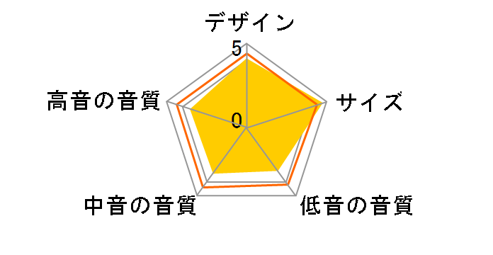 D-109XC(B) [黒 単品]