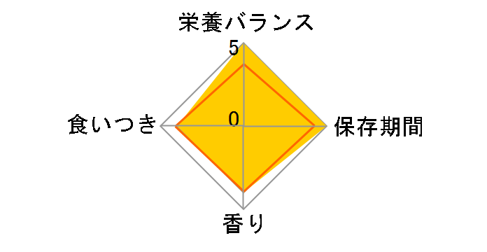 懐石4dish 枕崎のかつお節バラエティ 320g(80gx4パック)