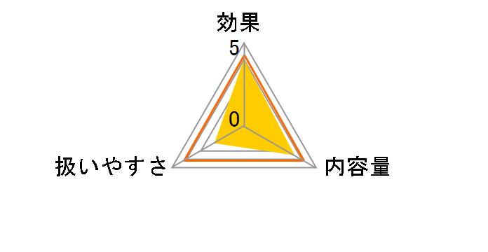 クリアデュー ファーストケア 4週間パック (28日分)