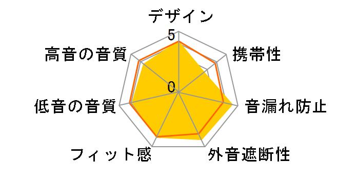 MPH-2