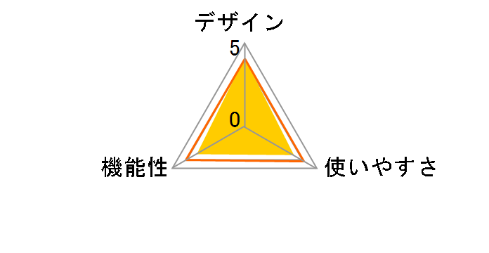 AQUOSココロビジョンプレーヤー AN-NP40