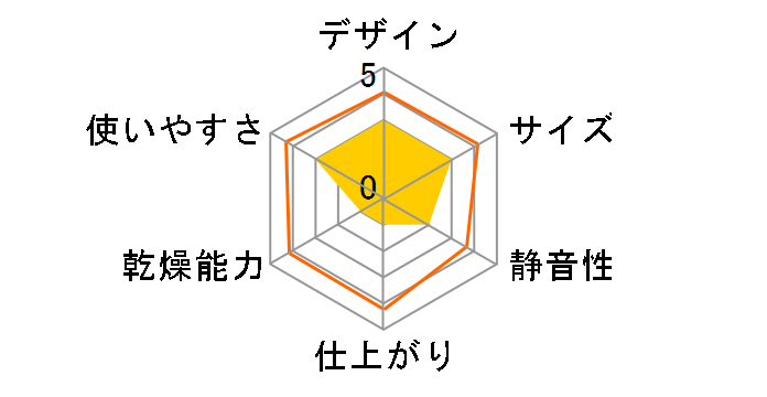 M7510-WT [ホワイト]