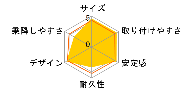 Arc360° [ツートンブラック]