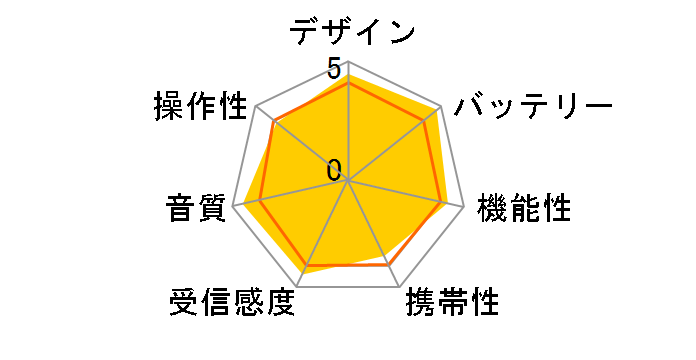 SRF-V1BT (B) [ブラック]