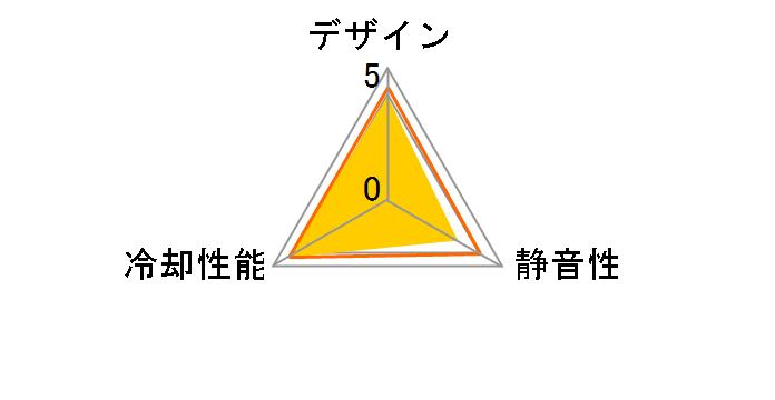 D.F.Pressure UCDFP12P
