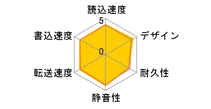 AHV620S-1TU3-CBL [ブルー]