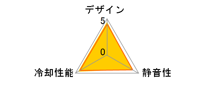 FD-FAN-DYN-GP14-BK [ブラック]