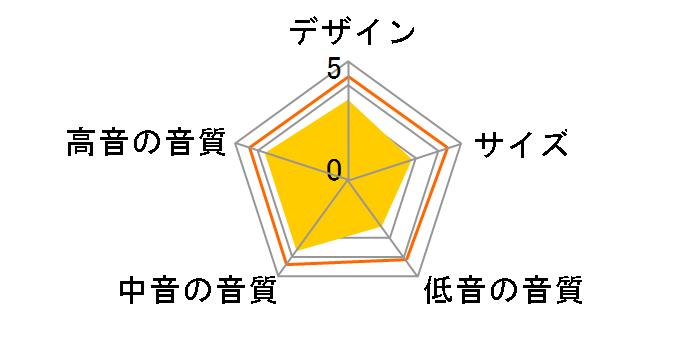 MSP3 [単品]