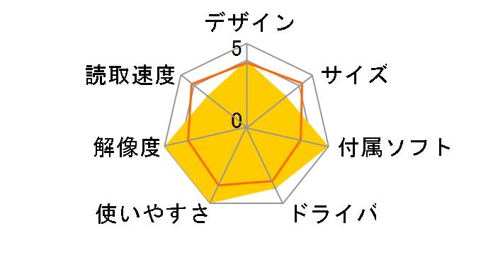 400-SCN034