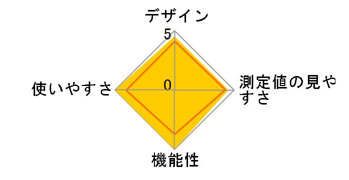 CTE509