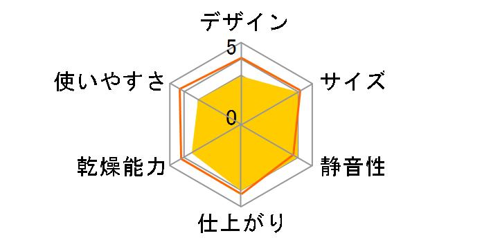 FD-F06X2