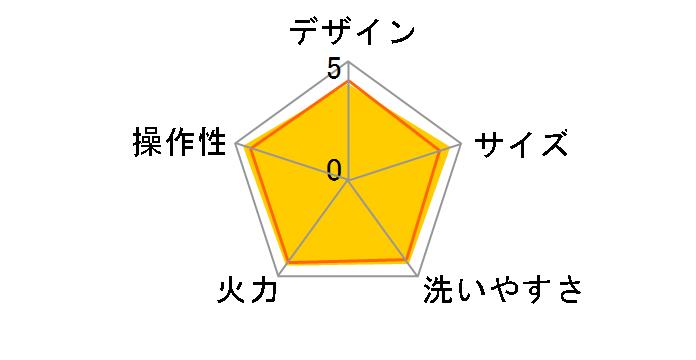 あじまる EP-PX30