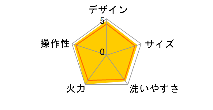 あじまる EP-PE10