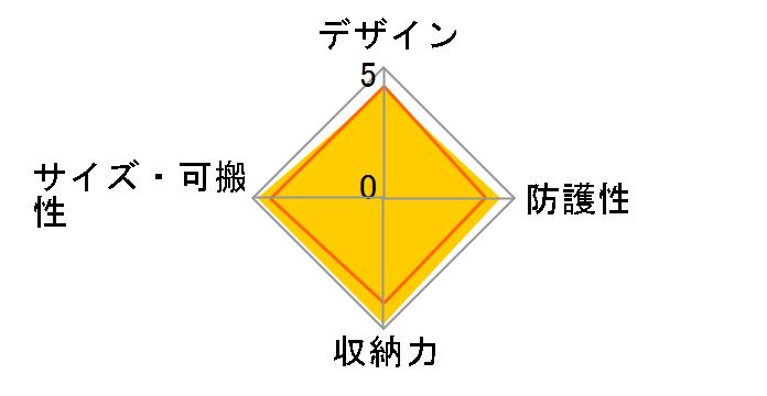 SPG-TG03CCLCM [カモフラージュ]