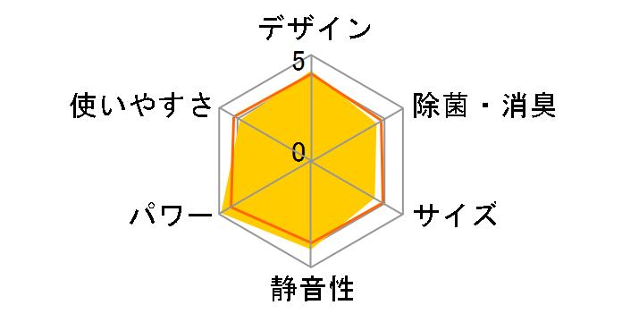霧ヶ峰 MSZ-ZW5617S-W [ウェーブホワイト]