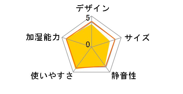 ダイニチプラス HD-7016
