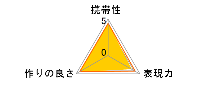 TELE CONVERTER 1.4x (Model TC-X14) キヤノン用