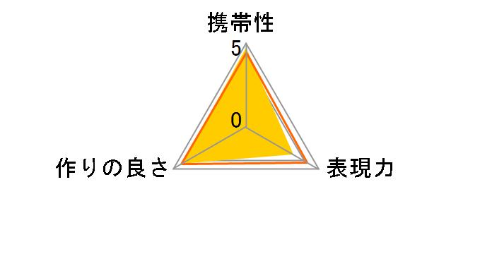 TELE CONVERTER 2.0x (Model TC-X20) ニコン用