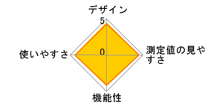 HEM-1021