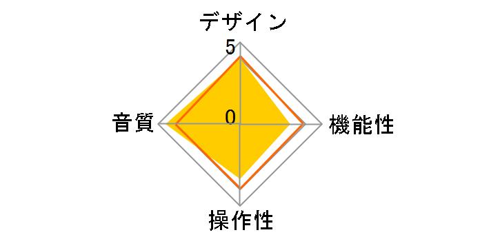 Planar 1 [Black 50Hz専用(東日本)]