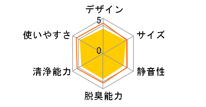 HXF-A25