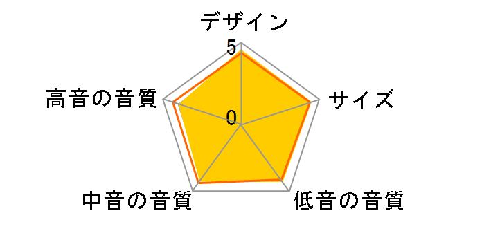 SC-C37-K [ブラック 単品]