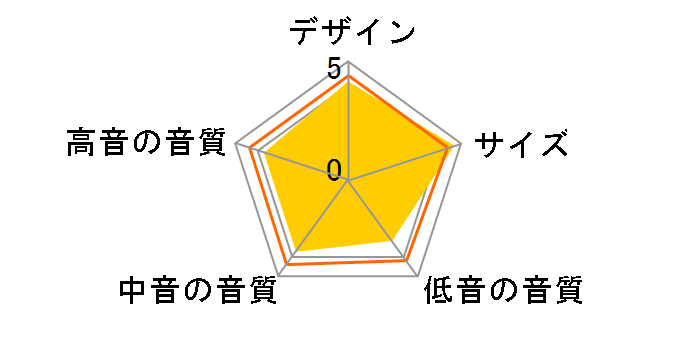 SC-T17 [単品]