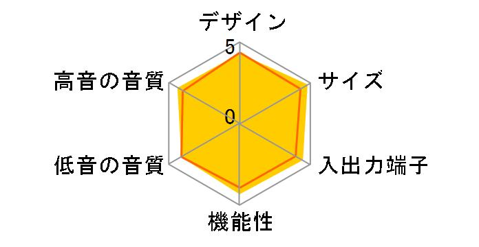 BASE-V60
